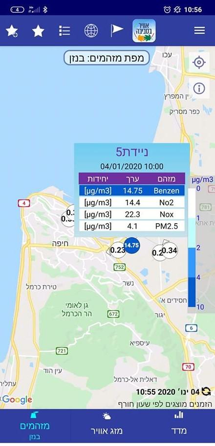 פליטות בנזן במפרץ חיפה