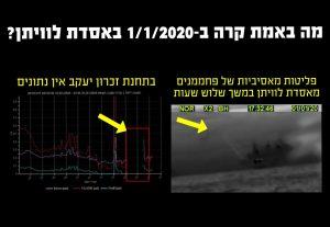 1.1.20 פליטות זיהום מאסיביות מאסדת לוויתן בזמן שאין נתוני ניטור