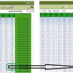 תיעוד חריגות ומחיקות נתונים בתחנות ניטור של אסדת לוויתן - עדכון שוטף