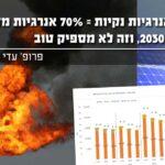 30% אנרגיות נקיות = 70% אנרגיות מזהמות בשנת 2030 - וזה לא מספיק טוב