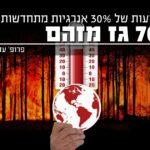 המשמעות של 30% אנרגיות מתחדשות היא 70% גז מזהם