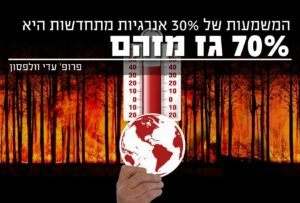 30% אנרגיות מתחדשות משמעו 70% ייצור מגז מזהם