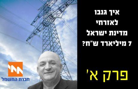 """איך שדדו לכל אזרחי מדינת ישראל 7 מיליארד ש""""ח – פרק א' – איך נוצר החוב המצרי?"""