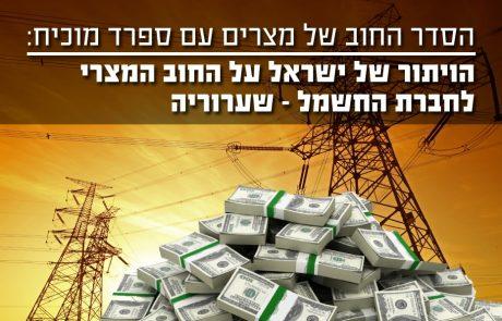 הסדר החוב של מצרים עם חברה ספרדית מוכיח – הויתור של ישראל על החוב המצרי לחברת החשמל – שערוריה!