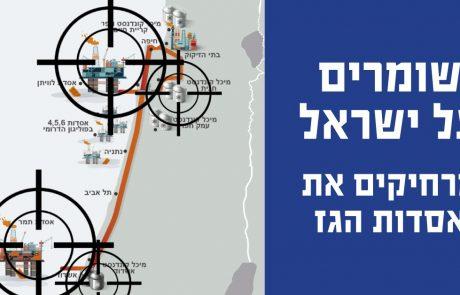 למי כדאי שאסדות הגז ימוקמו דווקא ליד החוף הישראלי?