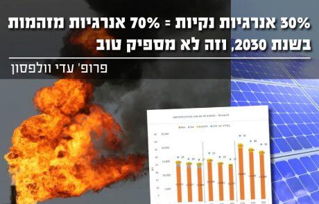 30% אנרגיות נקיות = 70% אנרגיות מזהמות בשנת 2030 – וזה לא מספיק טוב